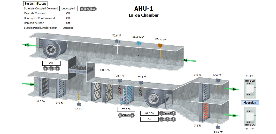 air handling unit electrical diagram